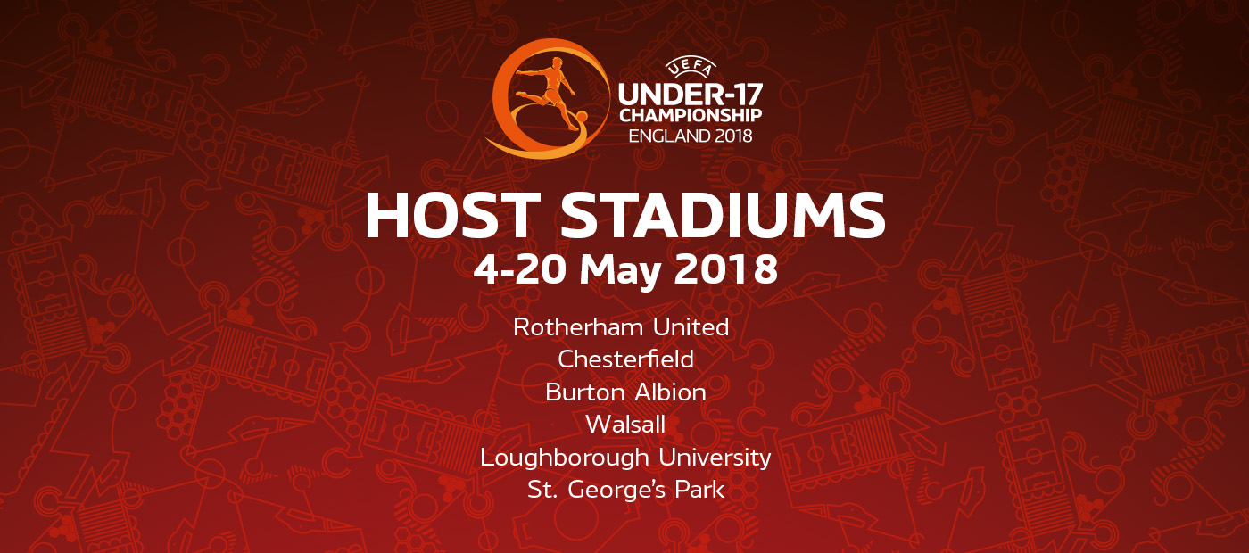 UEFA European Under-17 Championship
