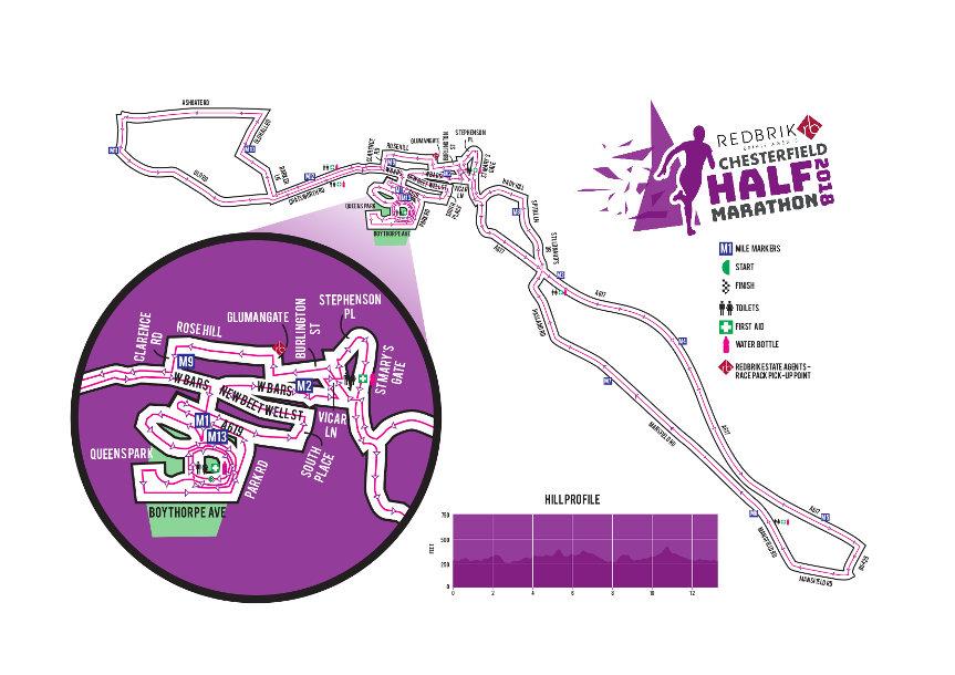 Chesterfield Half Marathon Route 2018