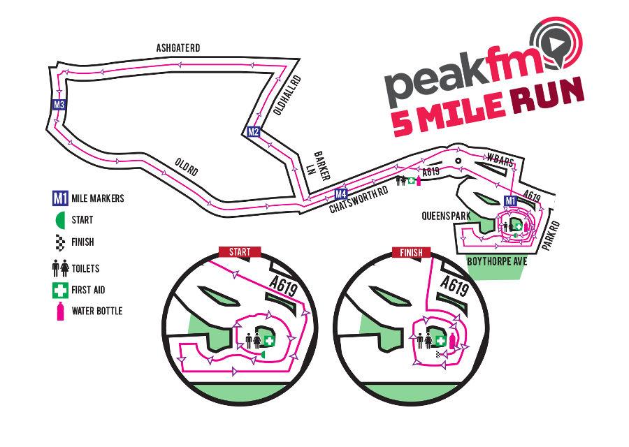 Peak FM 5 Mile
