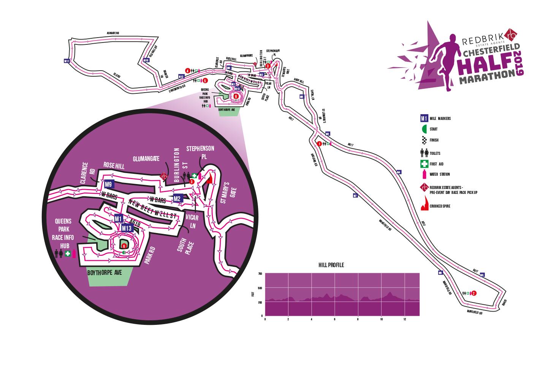 Chesterfield Half Marathon Route