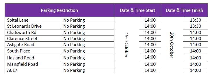 Chesterfield Half Marathon Parking Restrictions 2019