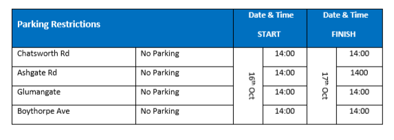 Chesterfield 10K Parking Restrictions
